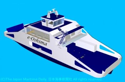 大島造船所の「e-Oshima」(バッテリー駆動船のイメージ図=同社提供)