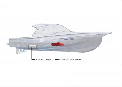 開発中の水素燃料電池船のイメージ